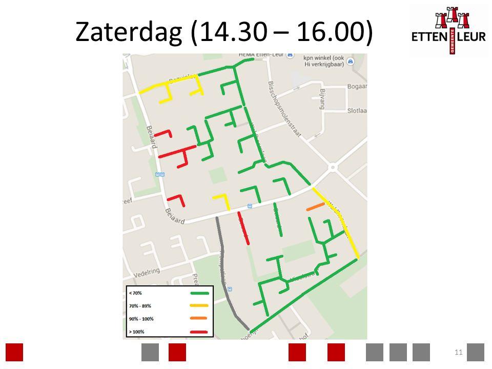 11 Zaterdag (14.30 – 16.00)