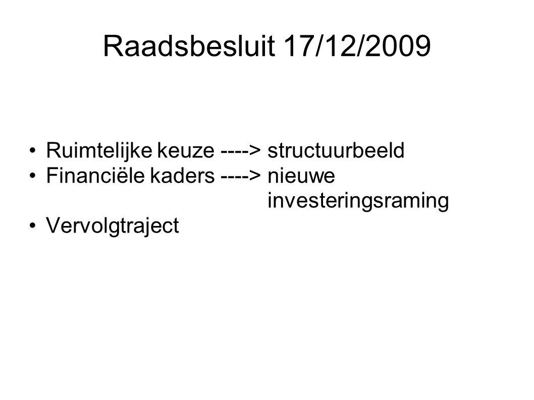 Raadsbesluit 17/12/2009 Ruimtelijke keuze ----> structuurbeeld Financiële kaders ----> nieuwe investeringsraming Vervolgtraject