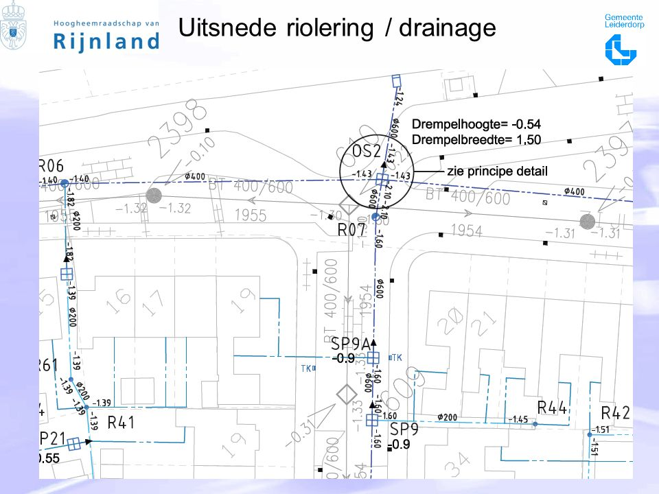 Uitsnede riolering / drainage