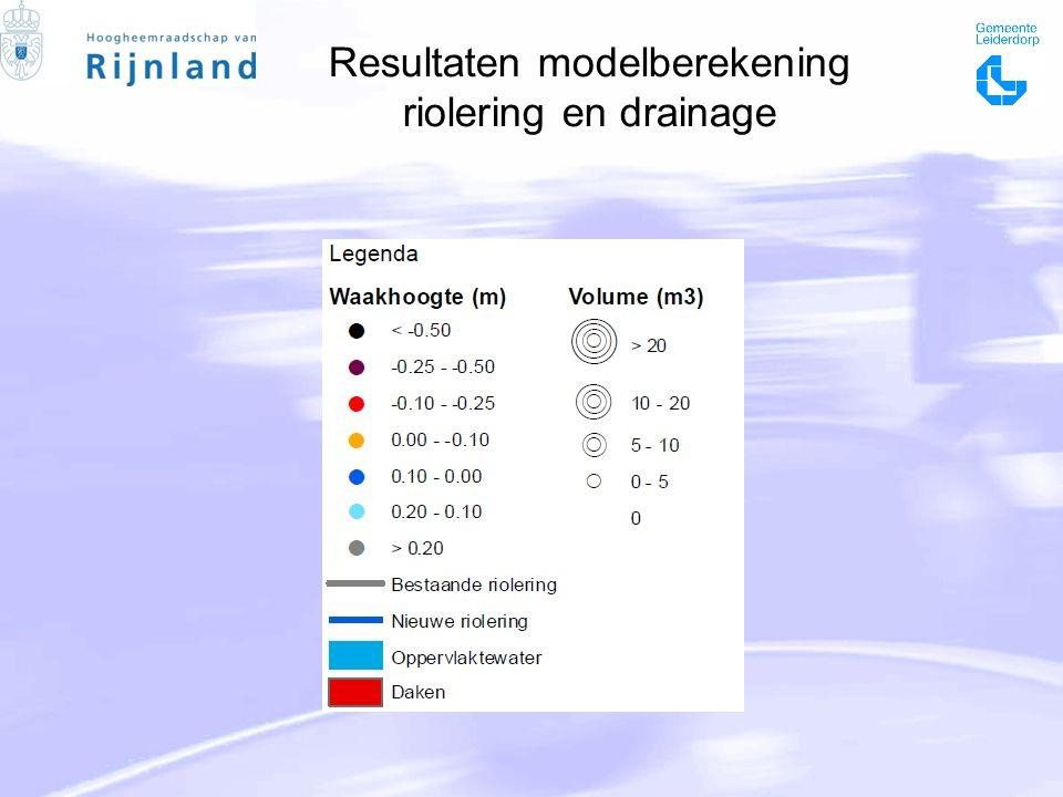 Resultaten modelberekening riolering en drainage