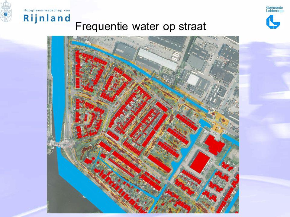 Frequentie water op straat