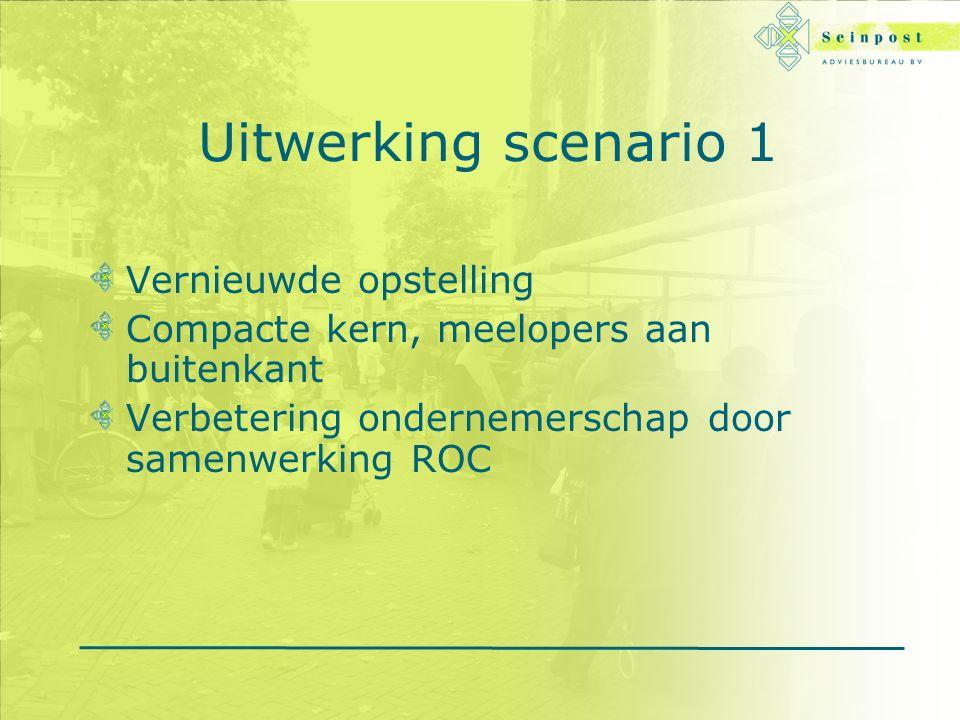Uitwerking scenario 1 Vernieuwde opstelling Compacte kern, meelopers aan buitenkant Verbetering ondernemerschap door samenwerking ROC