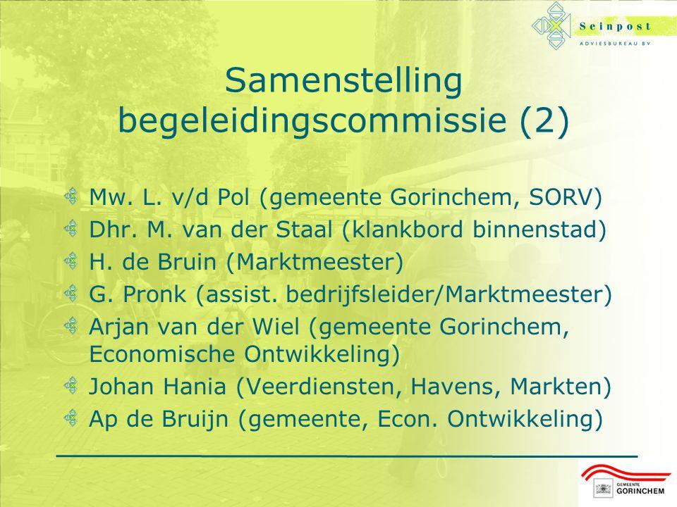 Samenstelling begeleidingscommissie (2) Mw. L. v/d Pol (gemeente Gorinchem, SORV) Dhr.