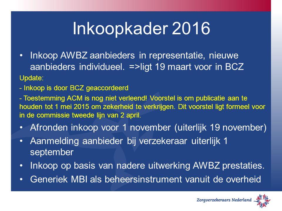 Inkoopkader 2016 Inkoop AWBZ aanbieders in representatie, nieuwe aanbieders individueel.