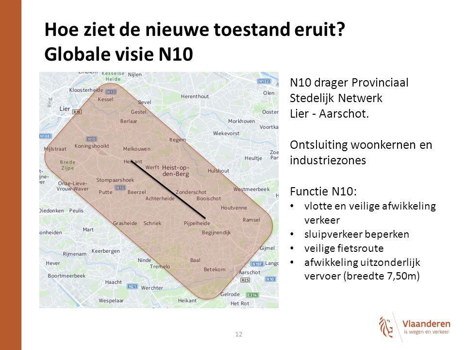 12 Hoe ziet de nieuwe toestand eruit? Globale visie N10 N10 drager Provinciaal Stedelijk Netwerk Lier - Aarschot. Ontsluiting woonkernen en industriez