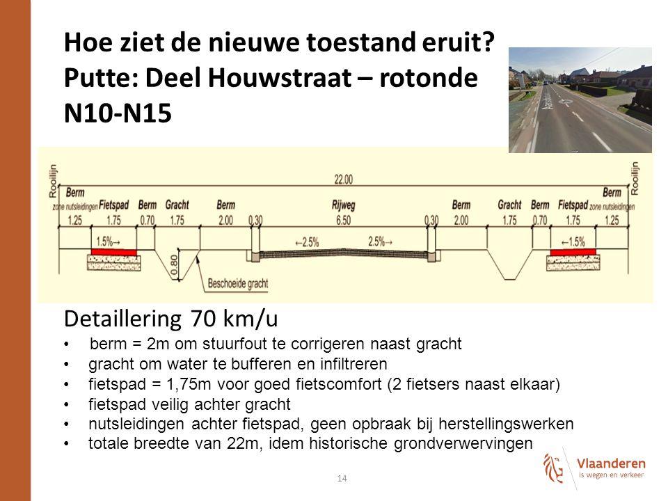 14 Hoe ziet de nieuwe toestand eruit? Putte: Deel Houwstraat – rotonde N10-N15 Detaillering 70 km/u berm = 2m om stuurfout te corrigeren naast gracht