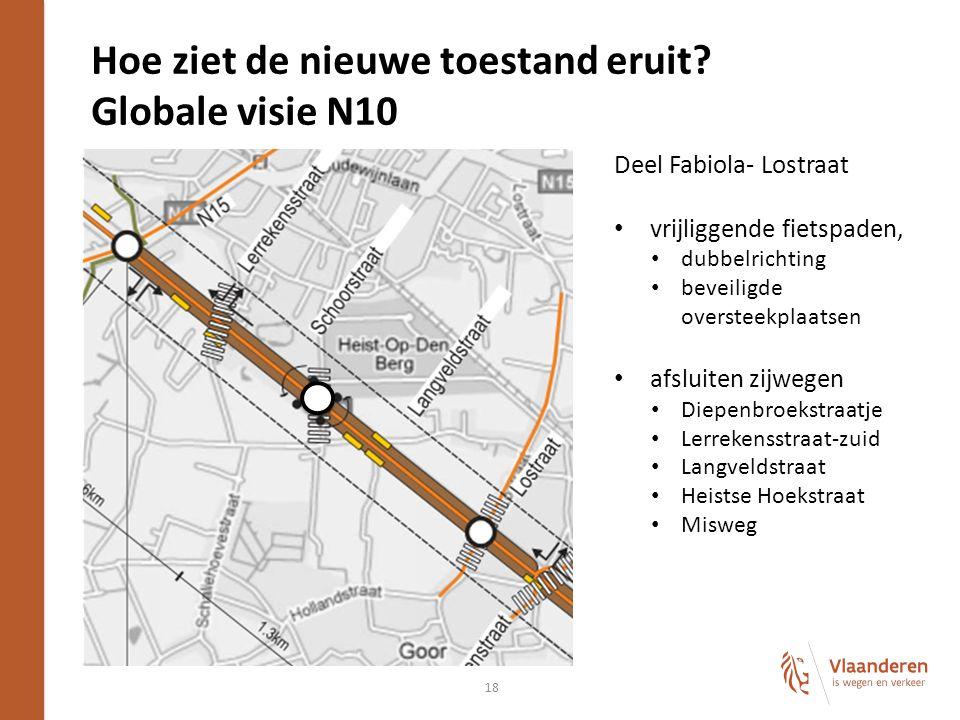 18 Hoe ziet de nieuwe toestand eruit? Globale visie N10 Deel Fabiola- Lostraat vrijliggende fietspaden, dubbelrichting beveiligde oversteekplaatsen af
