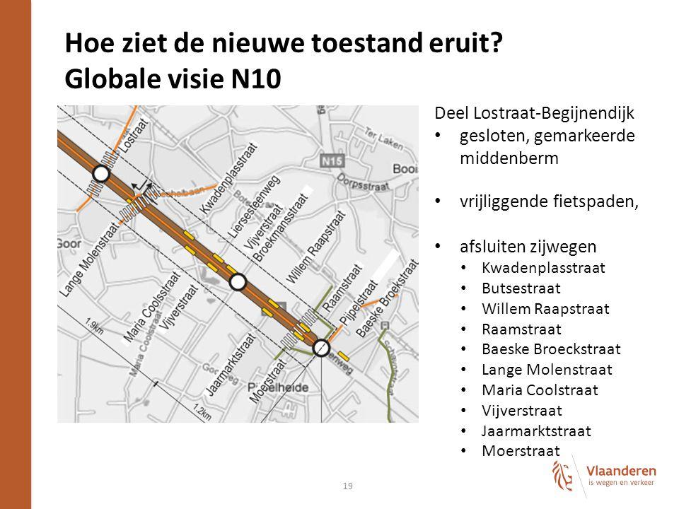 19 Hoe ziet de nieuwe toestand eruit? Globale visie N10 Deel Lostraat-Begijnendijk gesloten, gemarkeerde middenberm vrijliggende fietspaden, afsluiten