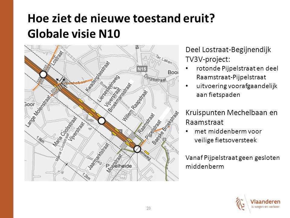 20 Hoe ziet de nieuwe toestand eruit? Globale visie N10 Deel Lostraat-Begijnendijk TV3V-project: rotonde Pijpelstraat en deel Raamstraat-Pijpelstraat