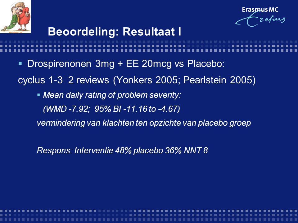 Beoordeling: Resultaat I  Drospirenonen 3mg + EE 20mcg vs Placebo: cyclus 1-3 2 reviews (Yonkers 2005; Pearlstein 2005)  Mean daily rating of problem severity: (WMD -7.92; 95% BI -11.16 to -4.67) vermindering van klachten ten opzichte van placebo groep Respons: Interventie 48% placebo 36% NNT 8
