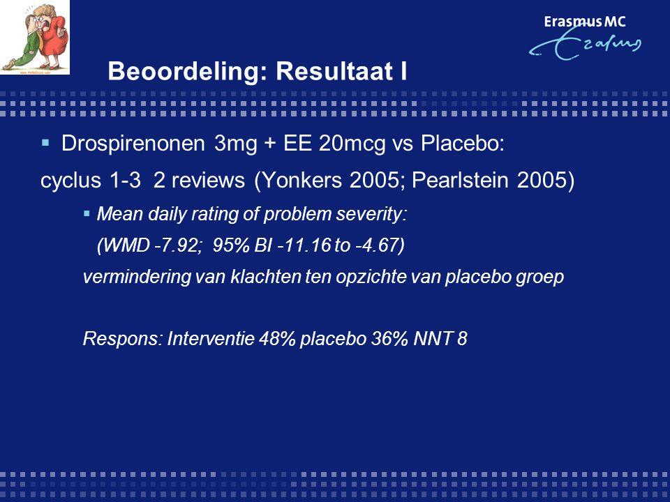 Beoordeling: Resultaat I  Drospirenonen 3mg + EE 20mcg vs Placebo: cyclus 1-3 2 reviews (Yonkers 2005; Pearlstein 2005)  Mean daily rating of problem severity: (WMD -7.92; 95% BI -11.16 to -4.67) vermindering van klachten ten opzichte van placebo groep Respons: Interventie 48% placebo 36% NNT 8