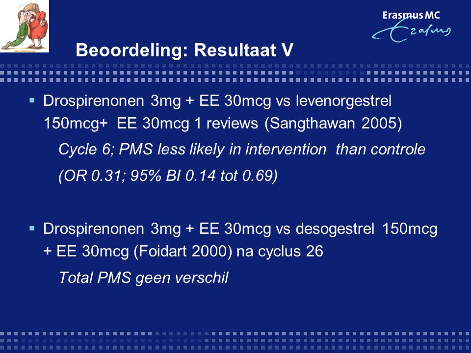 Beoordeling: Resultaat V  Drospirenonen 3mg + EE 30mcg vs levenorgestrel 150mcg+ EE 30mcg 1 reviews (Sangthawan 2005) Cycle 6; PMS less likely in intervention than controle (OR 0.31; 95% BI 0.14 tot 0.69)  Drospirenonen 3mg + EE 30mcg vs desogestrel 150mcg + EE 30mcg (Foidart 2000) na cyclus 26 Total PMS geen verschil