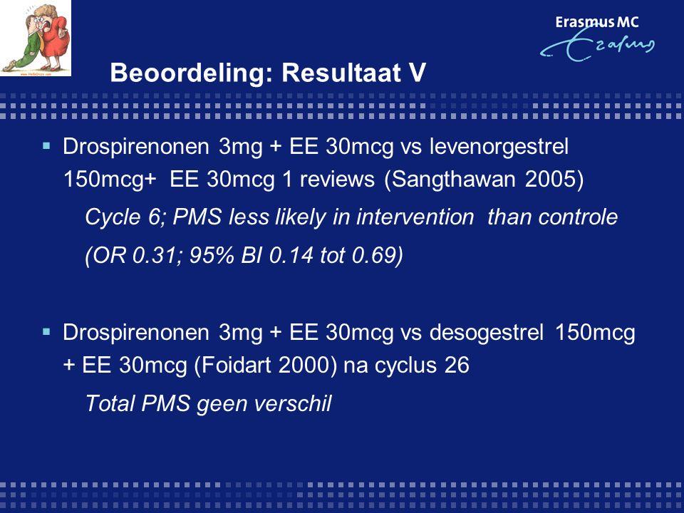 Beoordeling: Resultaat V  Drospirenonen 3mg + EE 30mcg vs levenorgestrel 150mcg+ EE 30mcg 1 reviews (Sangthawan 2005) Cycle 6; PMS less likely in int