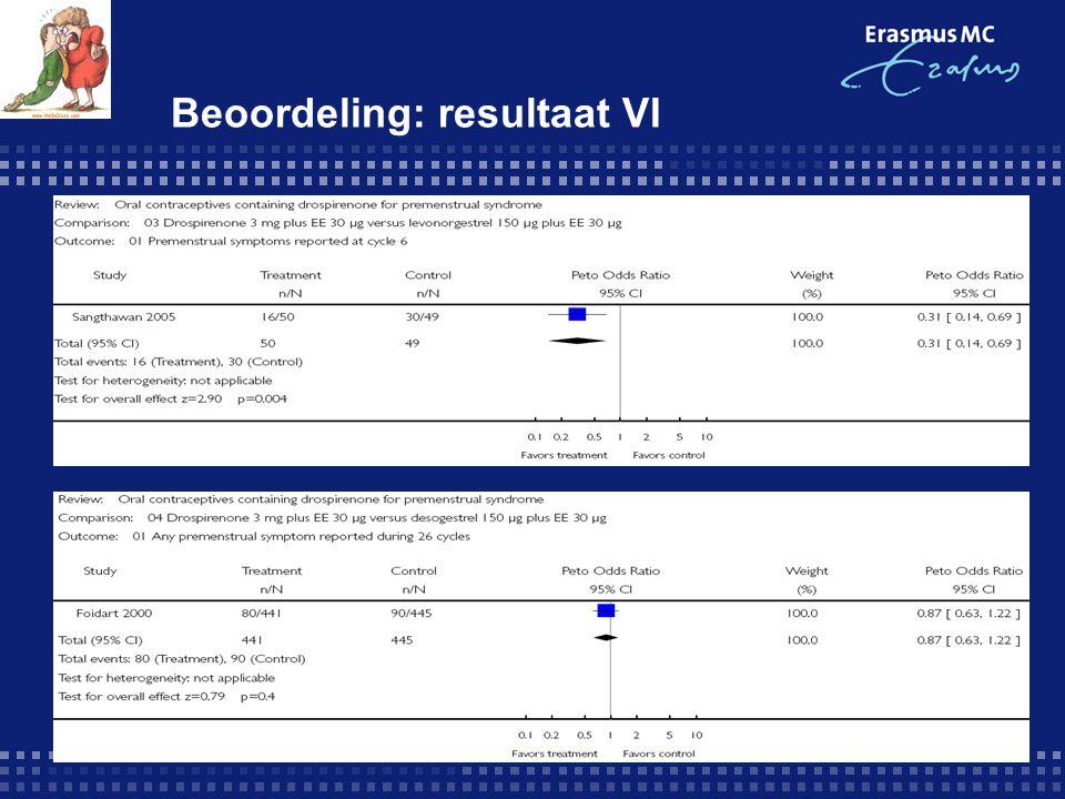 Beoordeling: resultaat VI