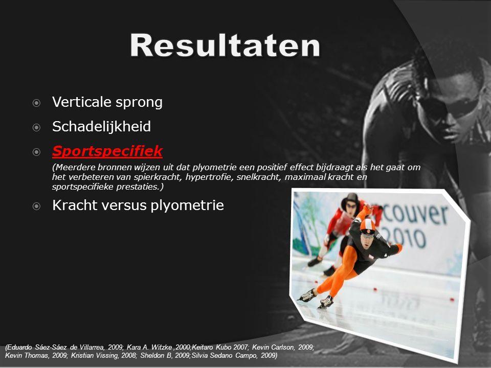 Verticale sprong  Schadelijkheid  Sportspecifiek (Meerdere bronnen wijzen uit dat plyometrie een positief effect bijdraagt als het gaat om het verbeteren van spierkracht, hypertrofie, snelkracht, maximaal kracht en sportspecifieke prestaties.)  Kracht versus plyometrie (Eduardo Sáez-Sáez de Villarrea, 2009; Kara A.