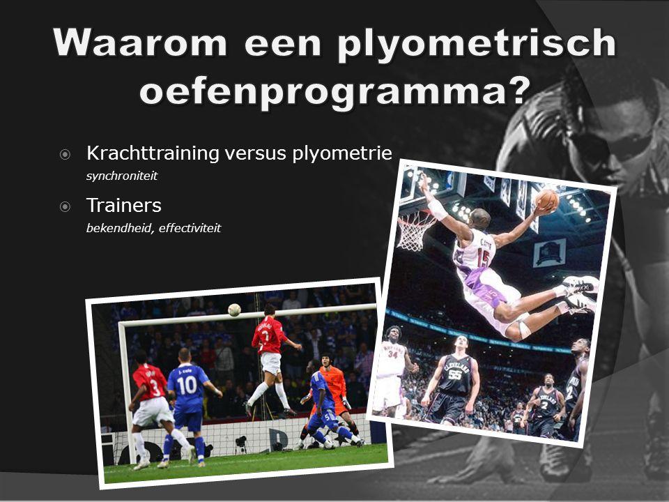  Krachttraining versus plyometrie synchroniteit  Trainers bekendheid, effectiviteit