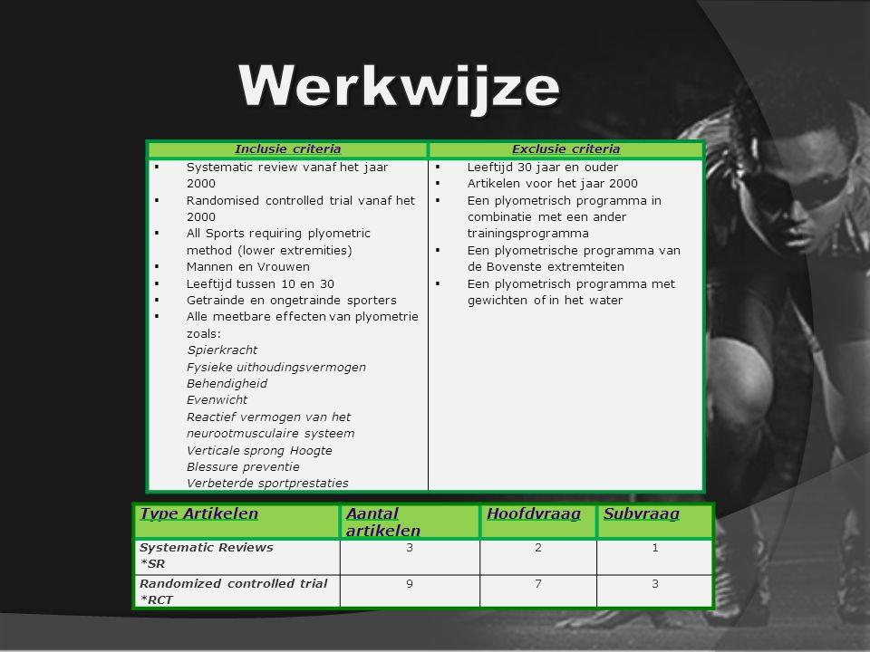 Inclusie criteriaExclusie criteria  Systematic review vanaf het jaar 2000  Randomised controlled trial vanaf het 2000  All Sports requiring plyometric method (lower extremities)  Mannen en Vrouwen  Leeftijd tussen 10 en 30  Getrainde en ongetrainde sporters  Alle meetbare effecten van plyometrie zoals: Spierkracht Fysieke uithoudingsvermogen Behendigheid Evenwicht Reactief vermogen van het neurootmusculaire systeem Verticale sprong Hoogte Blessure preventie Verbeterde sportprestaties  Leeftijd 30 jaar en ouder  Artikelen voor het jaar 2000  Een plyometrisch programma in combinatie met een ander trainingsprogramma  Een plyometrische programma van de Bovenste extremteiten  Een plyometrisch programma met gewichten of in het water Type ArtikelenAantal artikelen HoofdvraagSubvraag Systematic Reviews *SR 321 Randomized controlled trial *RCT 973
