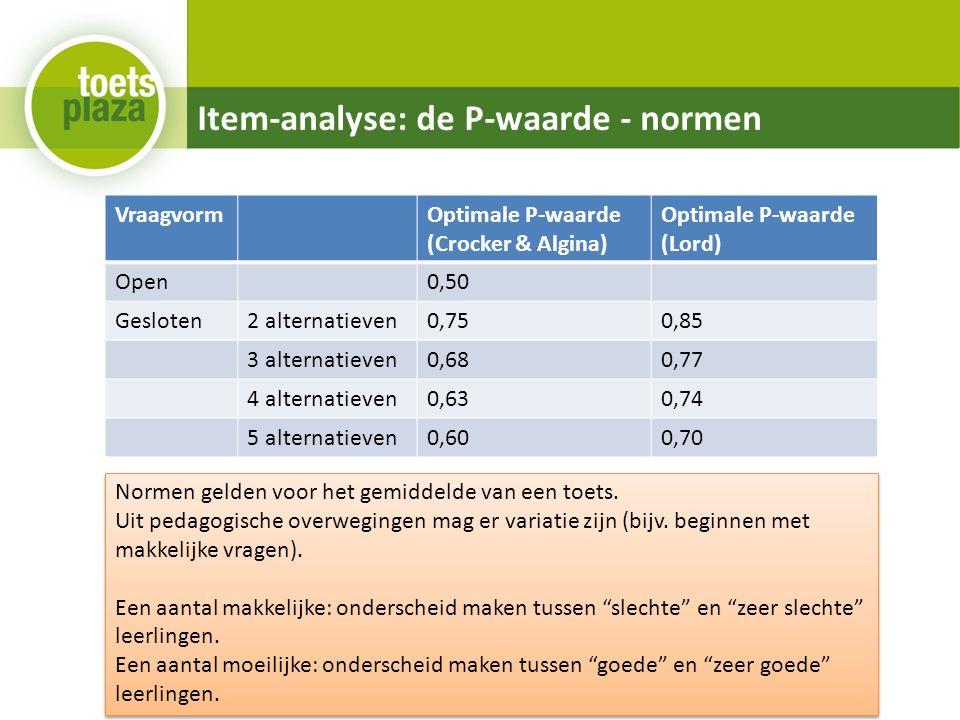 Item-analyse: de P-waarde - normen VraagvormOptimale P-waarde (Crocker & Algina) Optimale P-waarde (Lord) Open0,50 Gesloten2 alternatieven0,750,85 3 alternatieven0,680,77 4 alternatieven0,630,74 5 alternatieven0,600,70 Normen gelden voor het gemiddelde van een toets.