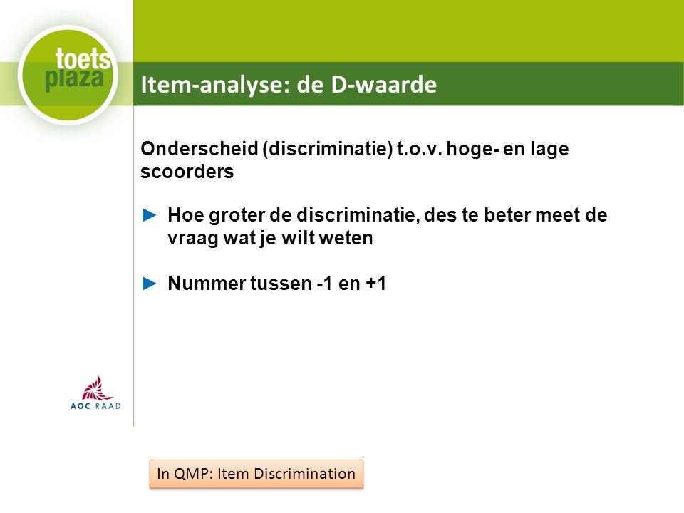 Item-analyse: de D-waarde Onderscheid (discriminatie) t.o.v.