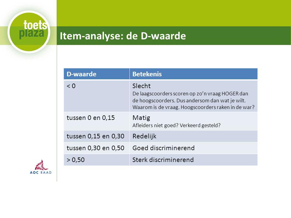 Item-analyse: de D-waarde D-waardeBetekenis < 0Slecht De laagscoorders scoren op zo'n vraag HOGER dan de hoogscoorders.