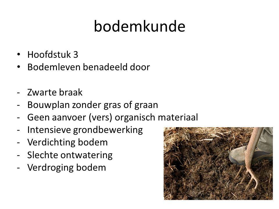 bodemkunde Hoofdstuk 3 Bodemleven benadeeld door -Zwarte braak -Bouwplan zonder gras of graan -Geen aanvoer (vers) organisch materiaal -Intensieve gro