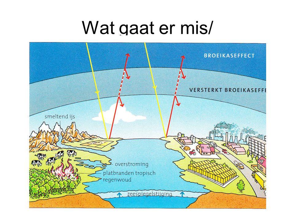 Gevolgen: Klimaatverandering door stijging temp. Zeespiegelstijging Uitbreiding woestijnen