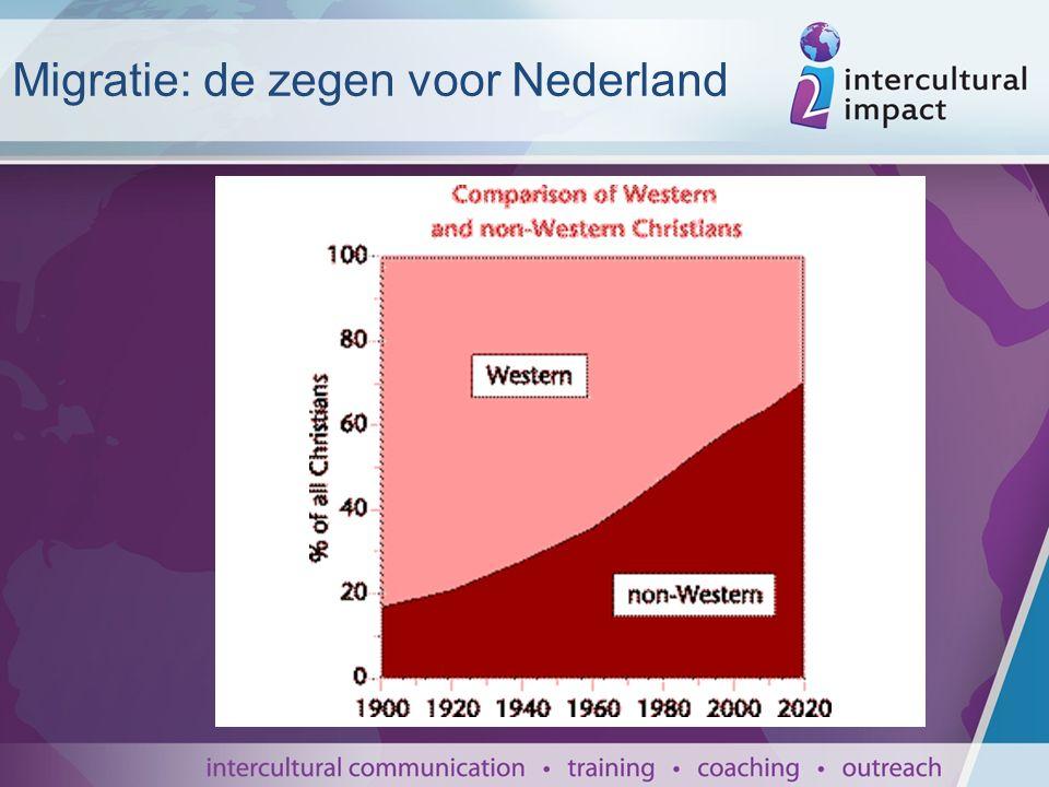 Migratie: de zegen voor Nederland