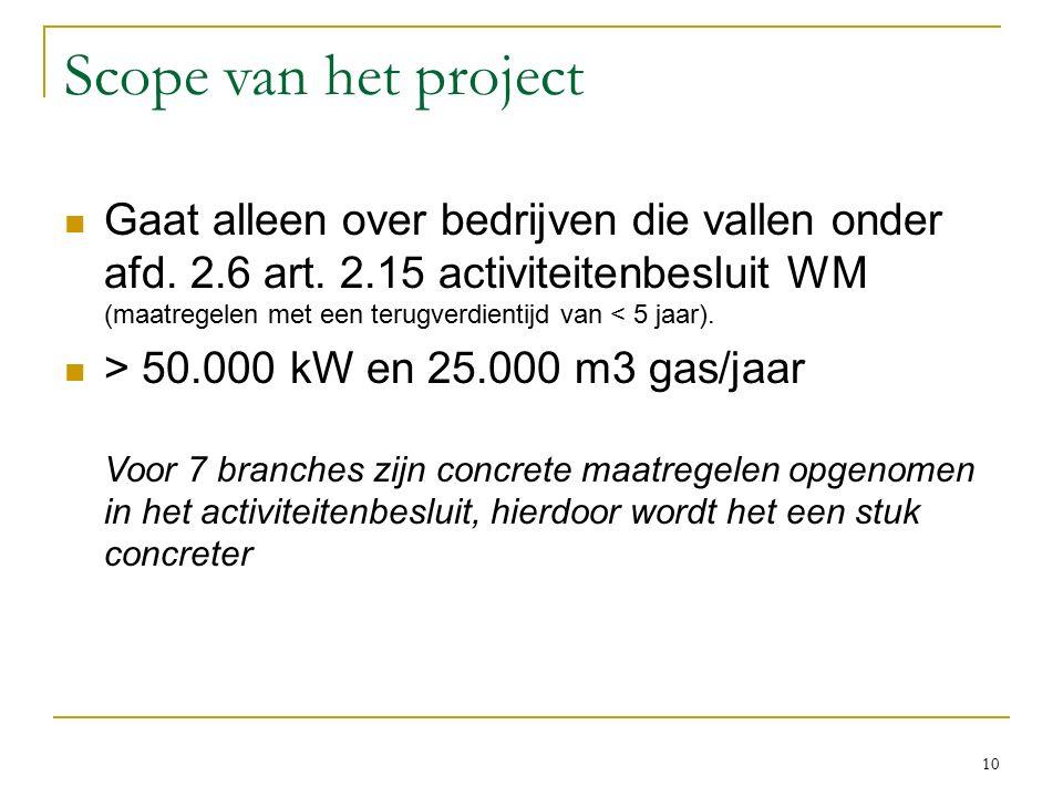Scope van het project Gaat alleen over bedrijven die vallen onder afd.