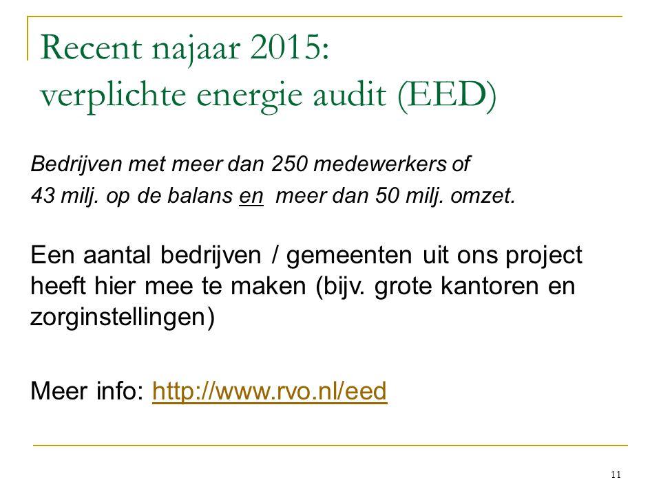 Recent najaar 2015: verplichte energie audit (EED) Bedrijven met meer dan 250 medewerkers of 43 milj.