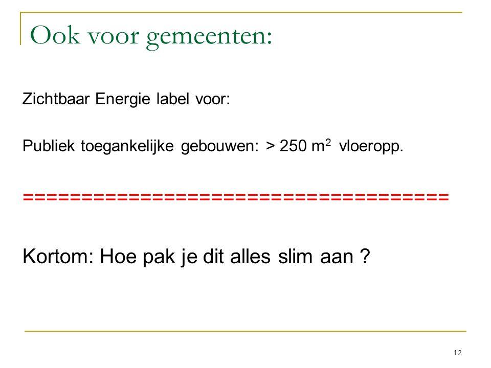 Ook voor gemeenten: Zichtbaar Energie label voor: Publiek toegankelijke gebouwen: > 250 m 2 vloeropp.