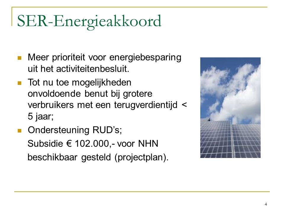 SER-Energieakkoord Meer prioriteit voor energiebesparing uit het activiteitenbesluit.