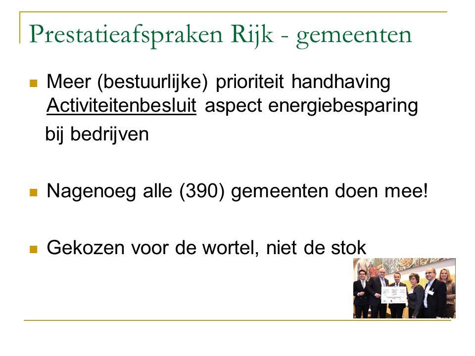 Prestatieafspraken Rijk - gemeenten Meer (bestuurlijke) prioriteit handhaving Activiteitenbesluit aspect energiebesparing bij bedrijven Nagenoeg alle (390) gemeenten doen mee.