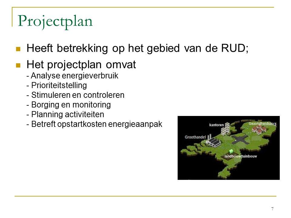 Projectplan Heeft betrekking op het gebied van de RUD; Het projectplan omvat - Analyse energieverbruik - Prioriteitstelling - Stimuleren en controleren - Borging en monitoring - Planning activiteiten - Betreft opstartkosten energieaanpak 7