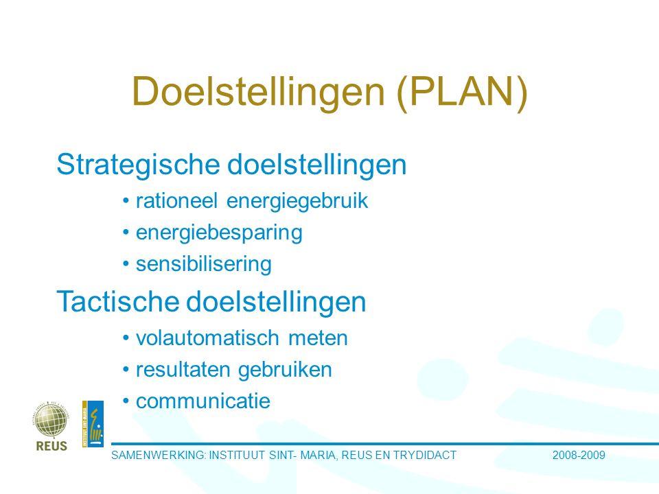SAMENWERKING: INSTITUUT SINT- MARIA, REUS EN TRYDIDACT 2008-2009 Doelstellingen (PLAN) Strategische doelstellingen rationeel energiegebruik energiebes