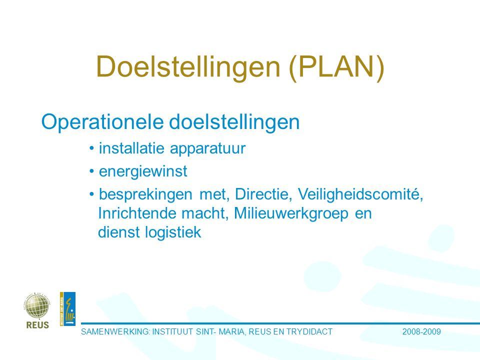 SAMENWERKING: INSTITUUT SINT- MARIA, REUS EN TRYDIDACT 2008-2009 Operationele doelstellingen installatie apparatuur energiewinst besprekingen met, Dir