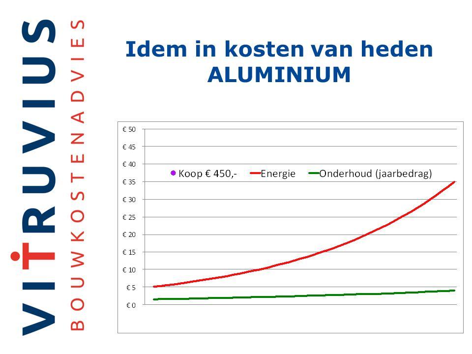 Het rapportcijfer Levensduurkosten dienen altijd op tijdstip t=0 met elkaar vergeleken te worden.