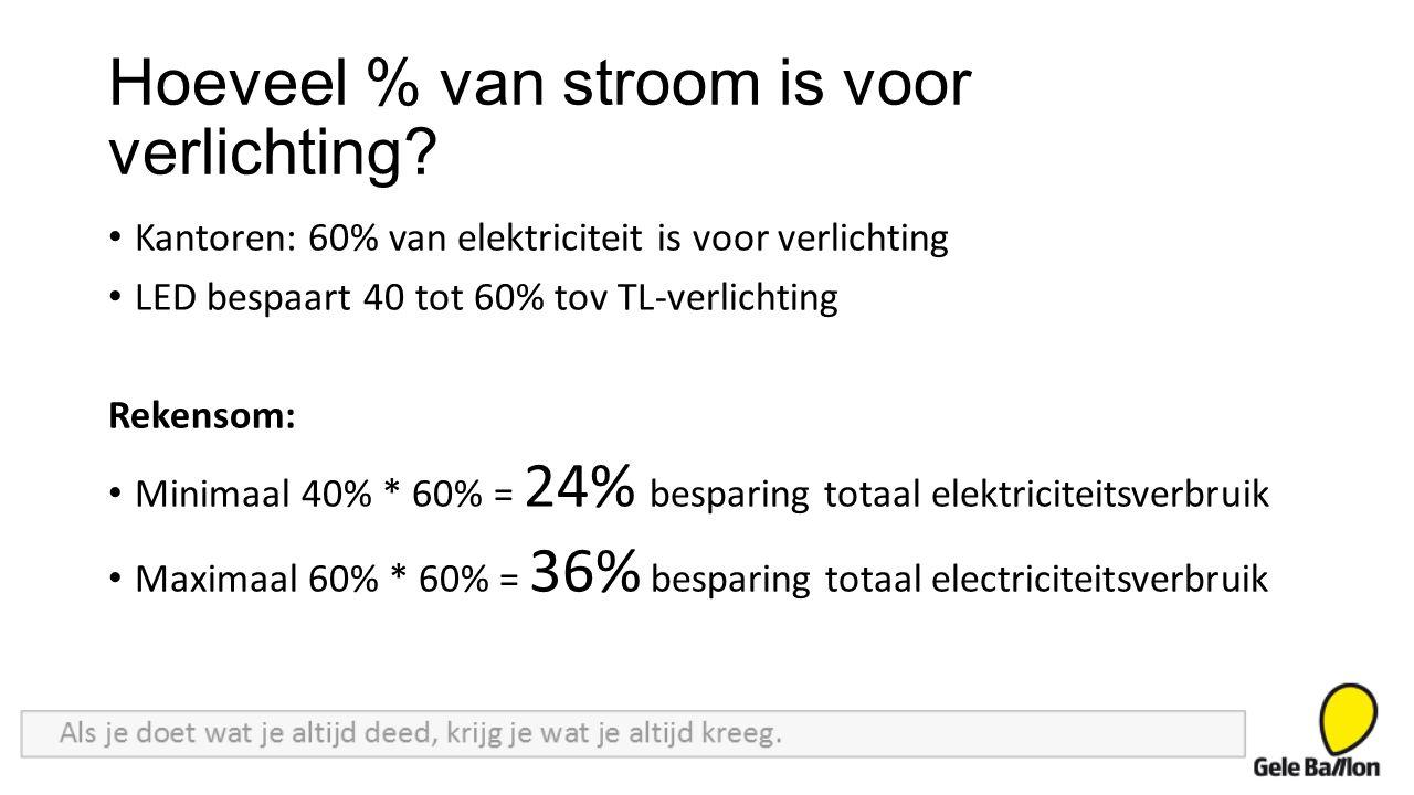 Hoeveel % van stroom is voor verlichting? Kantoren: 60% van elektriciteit is voor verlichting LED bespaart 40 tot 60% tov TL-verlichting Rekensom: Min