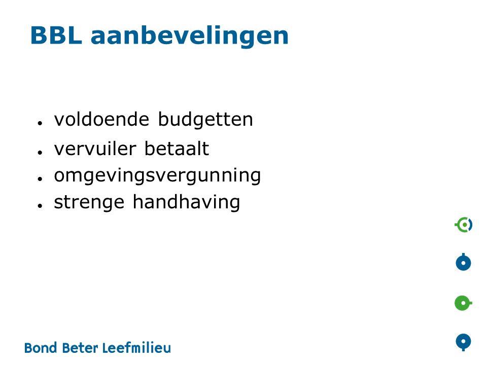 BBL aanbevelingen ● voldoende budgetten ● vervuiler betaalt ● omgevingsvergunning ● strenge handhaving