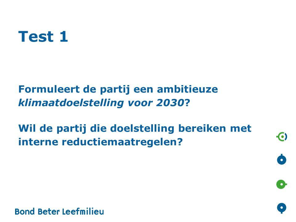Test 1 Formuleert de partij een ambitieuze klimaatdoelstelling voor 2030.