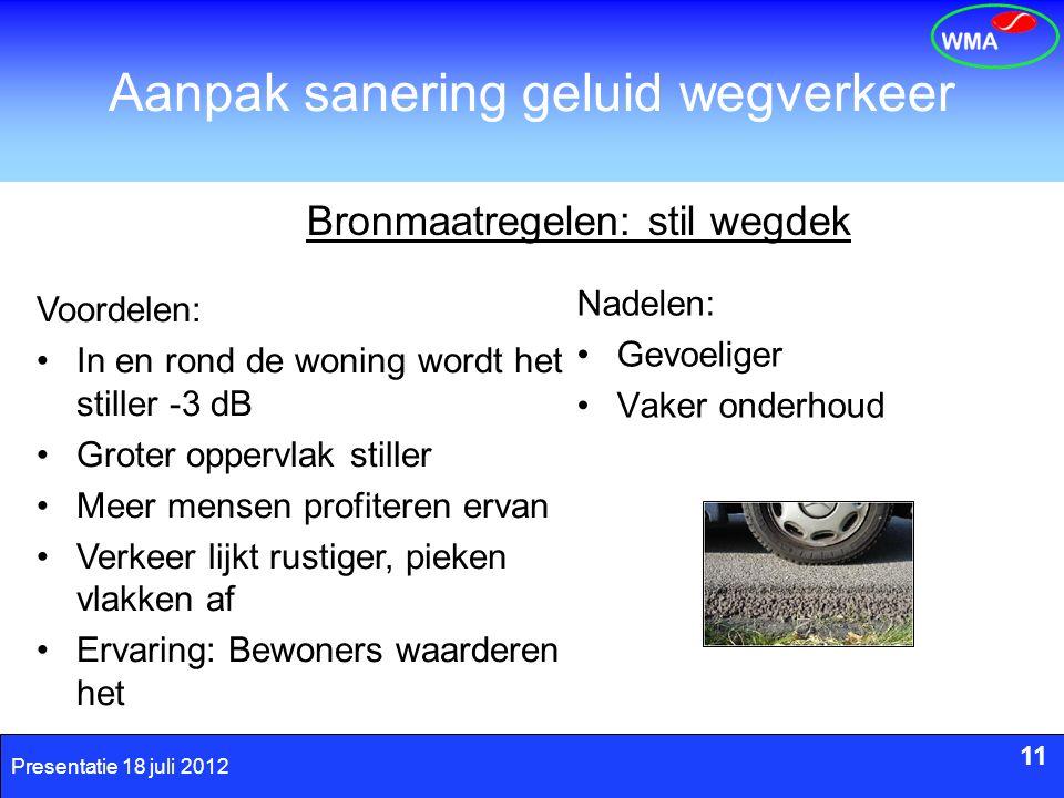 11 Presentatie 18 juli 2012 Aanpak sanering geluid wegverkeer Nadelen: Gevoeliger Vaker onderhoud 11 Bronmaatregelen: stil wegdek Voordelen: In en ron