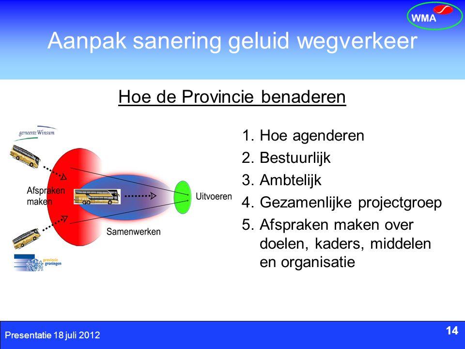 14 Presentatie 18 juli 2012 Aanpak sanering geluid wegverkeer 14 Hoe de Provincie benaderen 1.Hoe agenderen 2.Bestuurlijk 3.Ambtelijk 4.Gezamenlijke p