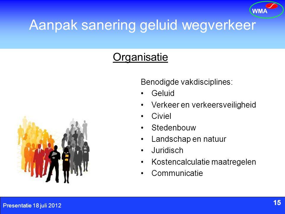 15 Presentatie 18 juli 2012 Aanpak sanering geluid wegverkeer 15 Organisatie Benodigde vakdisciplines: Geluid Verkeer en verkeersveiligheid Civiel Ste