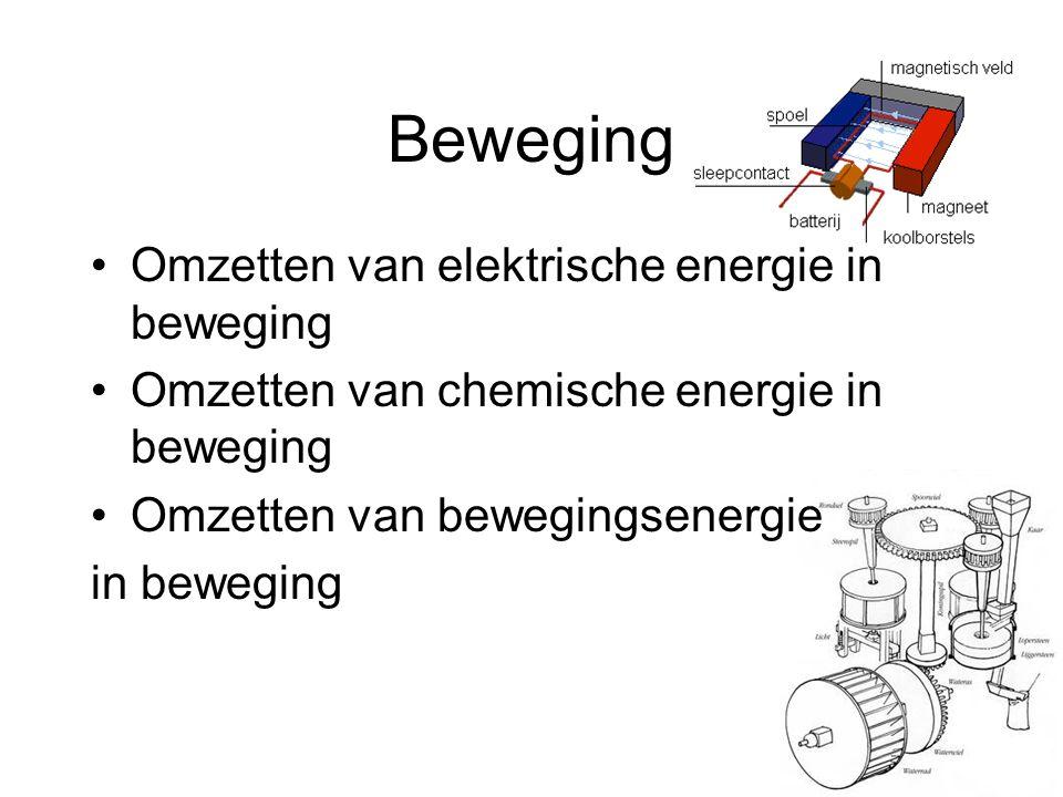 Beweging Omzetten van elektrische energie in beweging Omzetten van chemische energie in beweging Omzetten van bewegingsenergie in beweging
