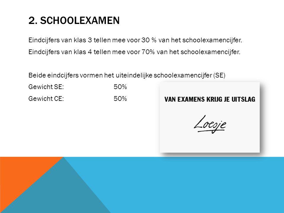 2. SCHOOLEXAMEN Eindcijfers van klas 3 tellen mee voor 30 % van het schoolexamencijfer. Eindcijfers van klas 4 tellen mee voor 70% van het schoolexame