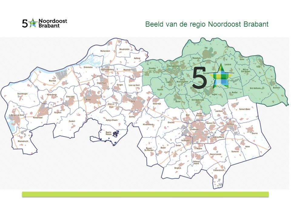 Beeld van de regio Noordoost Brabant