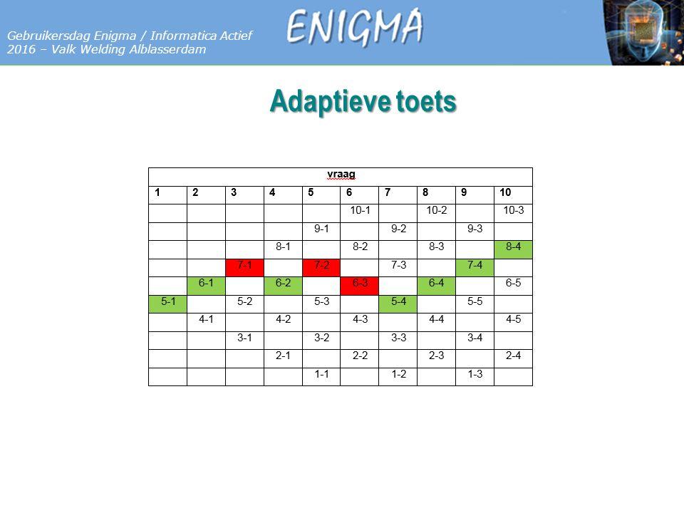 7 Databases Gebruikersdag Enigma / Informatica Actief 2016 – Valk Welding Alblasserdam Adaptieve toets