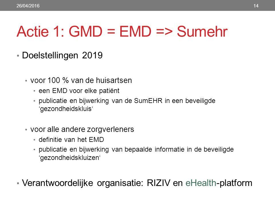 Actie 1: GMD = EMD => Sumehr Doelstellingen 2019 voor 100 % van de huisartsen een EMD voor elke patiënt publicatie en bijwerking van de SumEHR in een beveiligde 'gezondheidskluis' voor alle andere zorgverleners definitie van het EMD publicatie en bijwerking van bepaalde informatie in de beveiligde 'gezondheidskluizen' Verantwoordelijke organisatie: RIZIV en eHealth-platform 26/04/201614