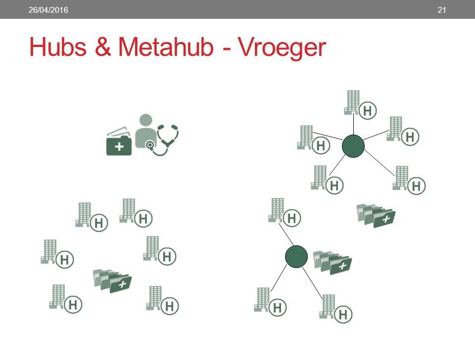 Hubs & Metahub - Vroeger 26/04/201621