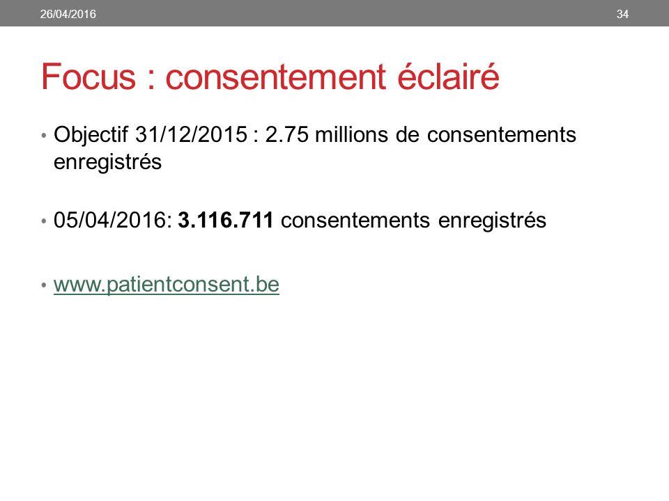 Focus : consentement éclairé Objectif 31/12/2015 : 2.75 millions de consentements enregistrés 05/04/2016: 3.116.711 consentements enregistrés www.patientconsent.be 3426/04/2016