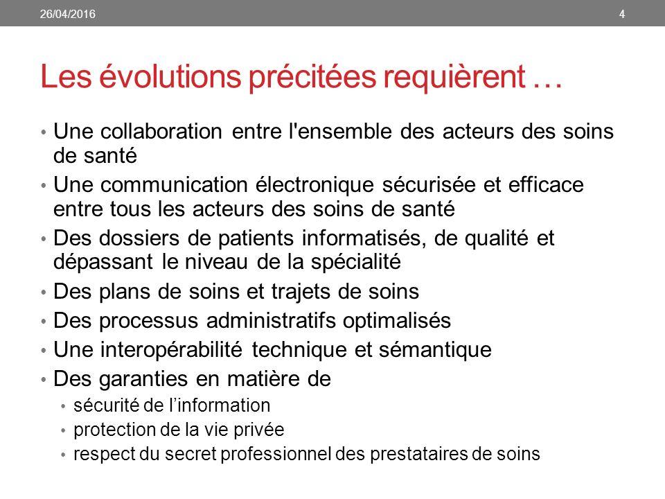 Les évolutions précitées requièrent … Une collaboration entre l'ensemble des acteurs des soins de santé Une communication électronique sécurisée et ef